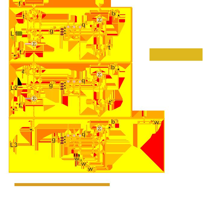 Map-Seeking Circuits (MSC)